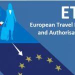 European Travel Authorization System visa waiver program